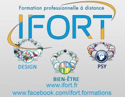 IFORT